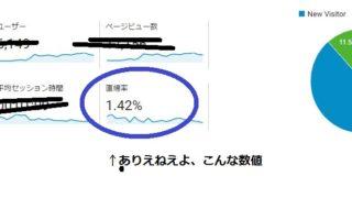 ブログの直帰率が『0~10%』付近だったら二重トラッキングを疑え