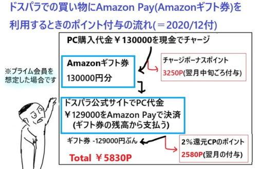 Amazon pay ドスパラ
