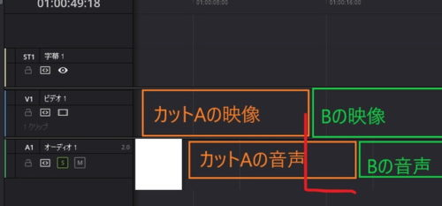 映画 Jカット 動画編集