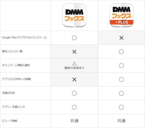 DMMブックス DMMブックス+プラス 比較